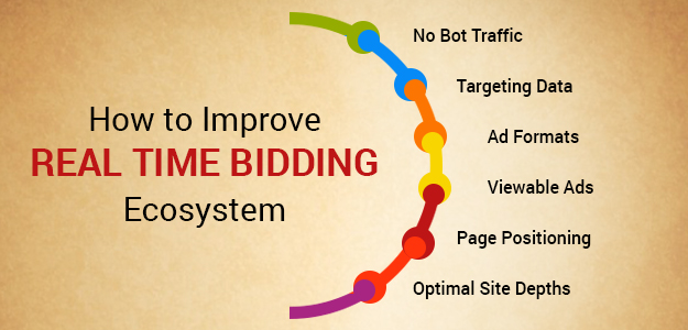 How to Improve Real-Time Bidding Ecosystem