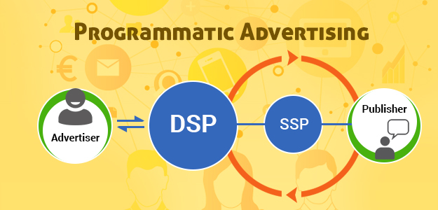 Programmatic Advertising : How it Works