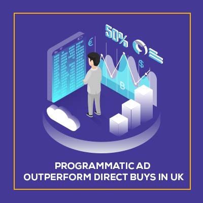 Programmatic Ad Outperform Direct Buys in UK